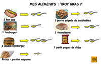 equilibre_alimentaire